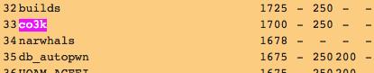 海老原のスコア